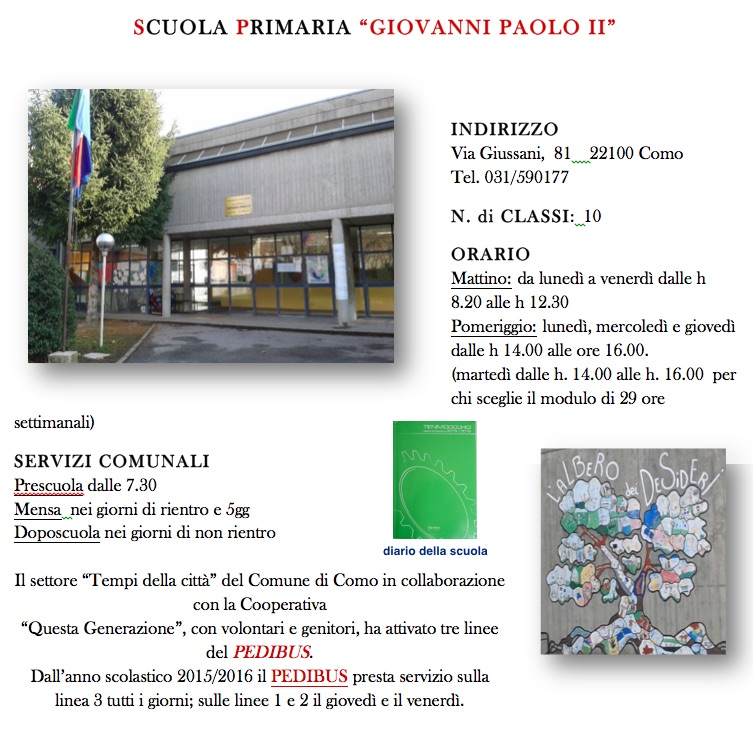 Primaria-via-Giussani